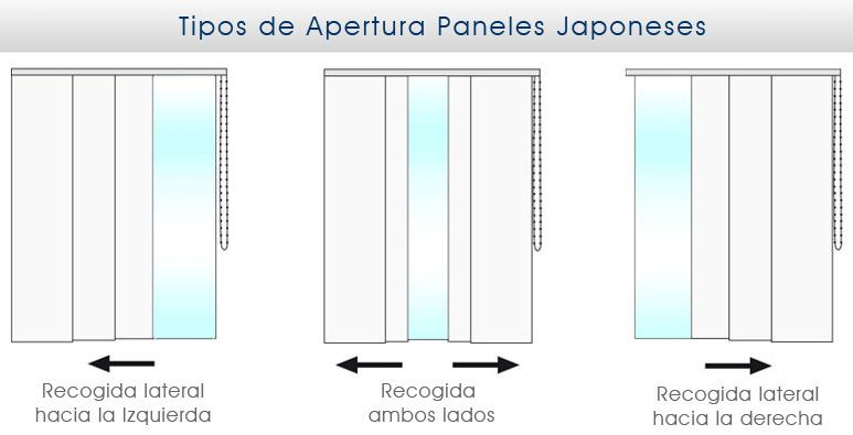 Paneles japoneses cofeccion de paneles japoneses - Paneles chinos cortinas ...