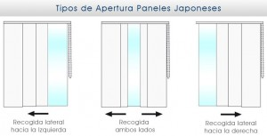 Tipos-paneles-japoneses